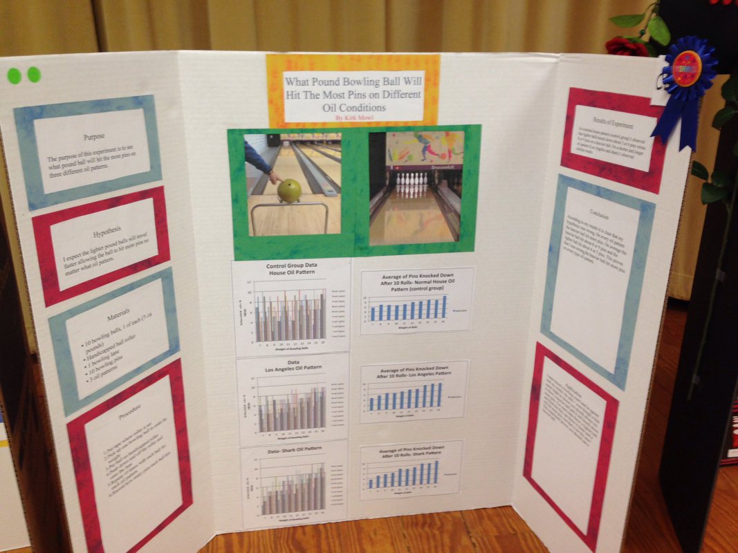 great science fair projects for 8th graders Engage your sixth graders in science learning with these great project ideas 7th grade science fair projects get your seventh graders excited about science with these dynamic project ideas.